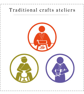 Traditional crafts ateliers